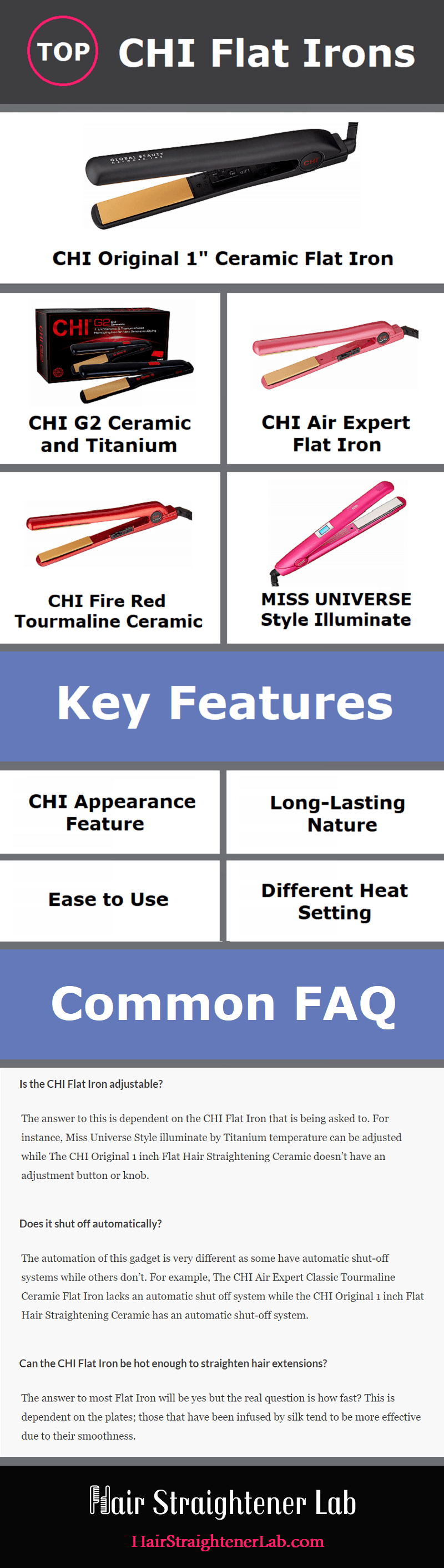 Best CHI Flat Irons-Infographic